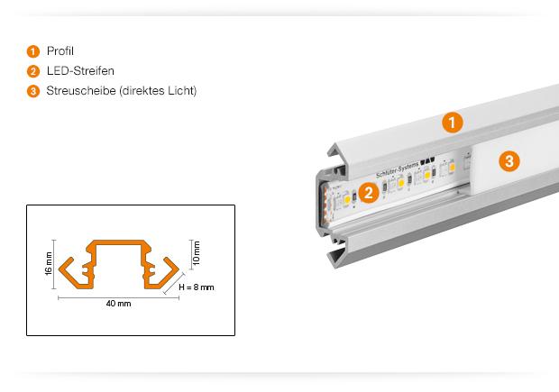 Produktdetails Schlüter-LIPROTEC-LLE