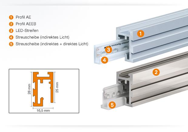 Produktdetails Schlüter-LIPROTEC-PB