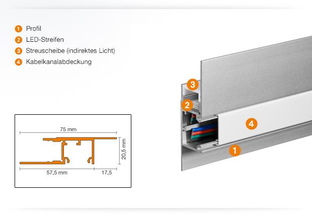 Produktdetails Schlüter-LIPROTEC-WSK