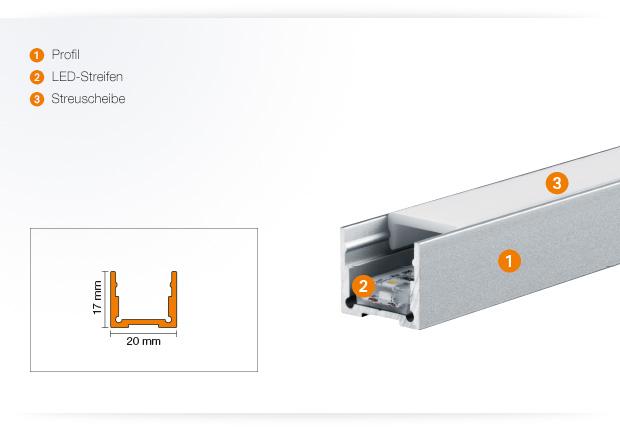 Produktdetails Schlüter-LIPROTEC-LL
