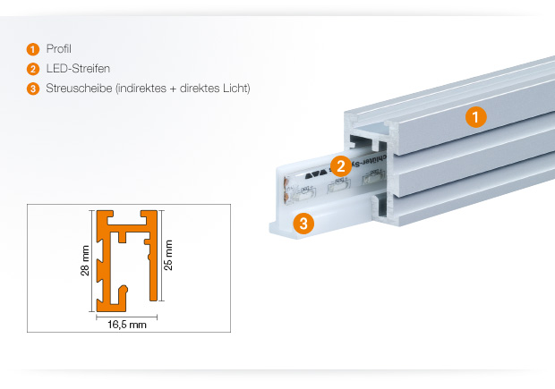 Produktdetails Schlüter-LIPROTEC-PB-Sets