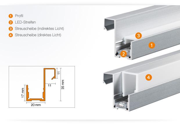 Produktdetails Schlüter-LIPROTEC-WSQ