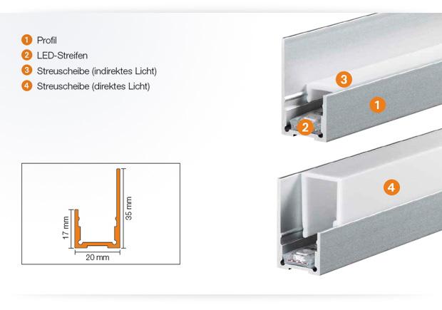 Produktdetails Schlüter-LIPROTEC-WS
